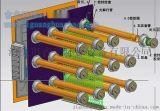 橡胶厂专用光氧废气净化器类型及生产厂家介绍
