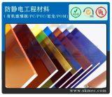 防尘、防静电板|PMMA板|AC板|亚克力板|有机玻璃板