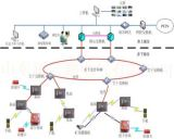 KT135矿用无线通信系统