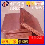 金田TU1无氧铜板 国标紫铜板 C1020无氧铜板