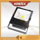 HR3301, 深圳华荣LED泛光灯