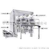 杯装糖果包装机 ,全自动称量包装机 ,颗粒定量包装机