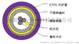 ETFE抗高温光缆