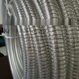 山东Tpu钢丝螺旋平滑管高耐磨防静电软管输酒管价格厂家