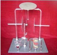 静电系列演示仪(JD-1)