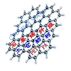 石墨烯纤维、石墨烯丝、复合石墨烯、GRAPHENE(POY_DTY_FDY_纱线)