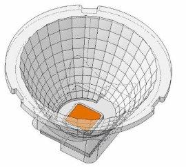 COB鳞甲反射罩设计