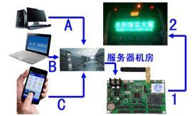 安徽省 gprs無線卡,LED燈箱控制卡,LED單色條屏控制卡