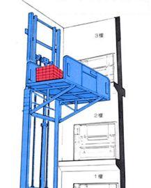 厂家直销单臂式升降货梯、简易液压载货升降梯