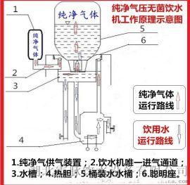新款家用防污染饮水机立式震脉溪密封型饮水机超长保质期
