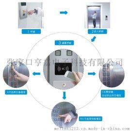 HJ 电梯刷卡控制系统的功能