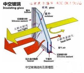 节能玻璃在被动房设计关键节点上的作用