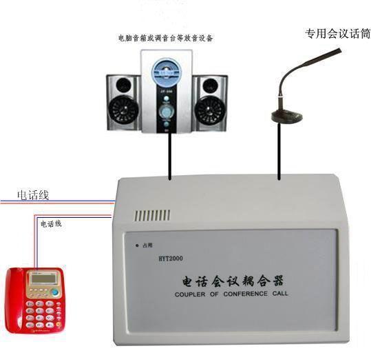 电话会议耦合器销售信息,电话会议耦合器求购信息, 电话会...