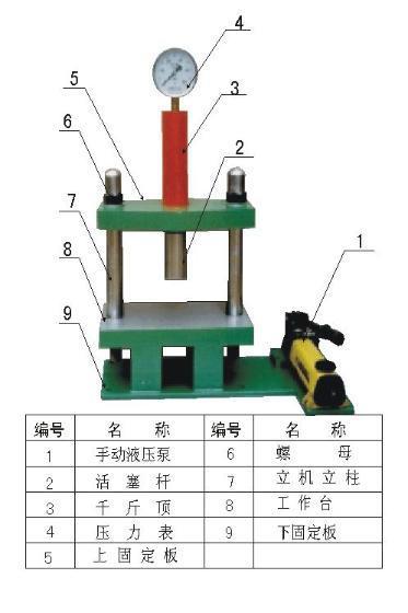 两柱液压机技术参数:(手电两种配置)图片