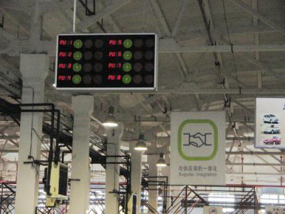 流水线电子看板,生产参数电子看板,车间进度电子看板,andon安灯系统