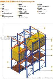 廠家供應各種型號貨架承接非標定制