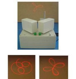 LPG-1激光扫描图案演示仪