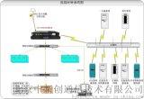 二级时钟 DNTS-88-OS 局域网时间服务器