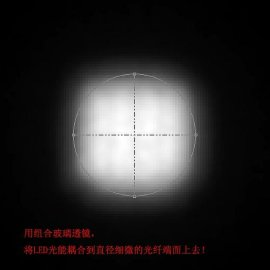 光纤耦合LED透镜设计