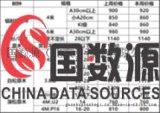 2018.5.23绥芬河地区市场价格