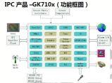 国科IPC GK7101