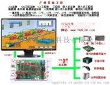 单片机驱动控制显示器或电视机, 单片机驱动控制大尺寸显示器或电视机, 单片机控制板连接显示器或电视机