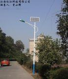 萍鄉市RJ-20WLED太陽能路燈