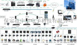 配電室智慧雲監控系統