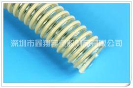 食品级软管,卫生级PU软管,塑筋增强螺旋管