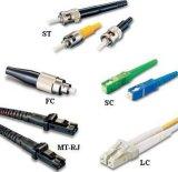 光纤接线盒