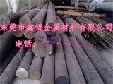 鑫锦65mn锰钢的化学成分性能