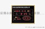 供应动感画LED万年历芯片