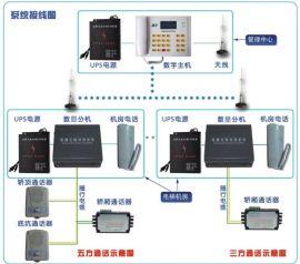 电梯无线五方对讲系统