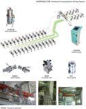 改性塑料造粒配料系统