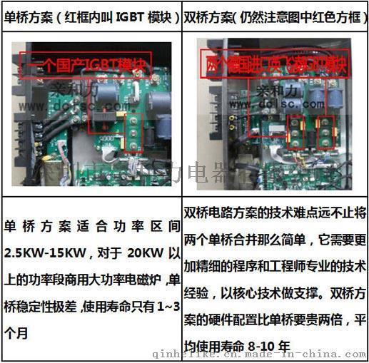 粤菜馆专用电磁大小炒炉厂家