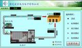 宏实电子首推大功率电锅炉智能化触摸屏控制系统(电采暖炉控制器)