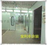 青岛电加热汽车烤漆房家具喷烤漆房