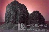 专业生产碳化硅、碳化硅细粉