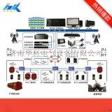 杭州矿用无线通信系统 井下通信系统 无线通讯 KT158煤矿WIFI通信系统