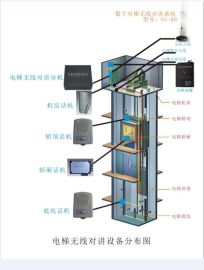 电梯五方对讲通话系统