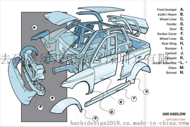 跨国团队汽车部件创新设计图片