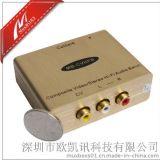 MB-CVHFB高保真音視頻轉網線傳輸器