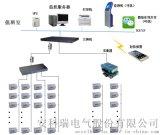 镇江吾悦广场远程预付费电能管理系统 的设计与应用