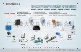 数夫家具MES软件和家具工厂生产过程执行系统