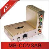 色差分量音音視頻放大器MB-COVSAB