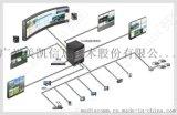 光纤VPM图像处理平台_4K高动态HDR解决方案