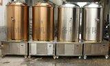 啤酒的制作流程和原材料都有哪些?