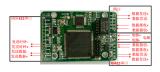 网络视频信号转同步422 视频信号开发板