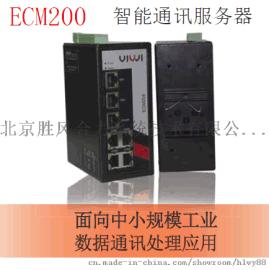 通讯管理机ECM200-204