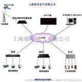 锐呈CDMA时间同步服务器在浙江平阳县人民**成功投运